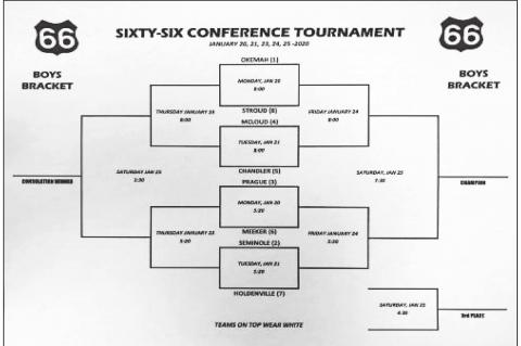 Seminole Chieftains to Participate in Sixty-Six Tournament